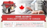 Burglary Statistics in Canada Infographic