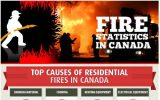 Fire Statistics in Canada Infographic